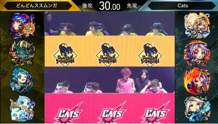 どんどんススムンガ vs Cats(焔旗の獣人姫)