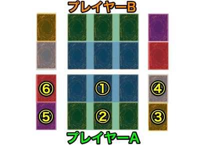 カードの配置