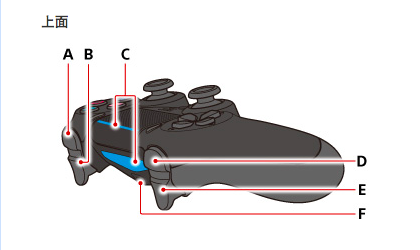 PS4コントローラーの画像2
