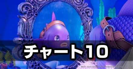 チャート10
