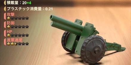 Lv1大砲