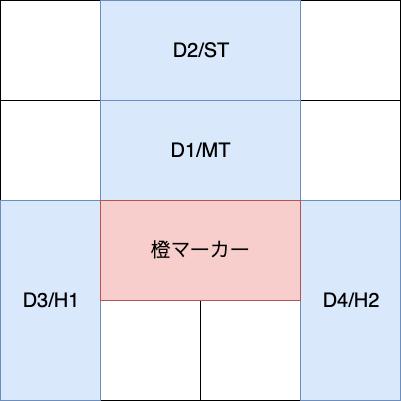 イディル式配置.png
