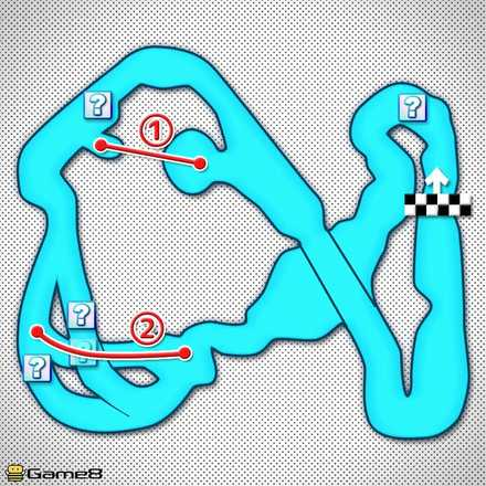 GCディノディノジャングルのショートカットマップ
