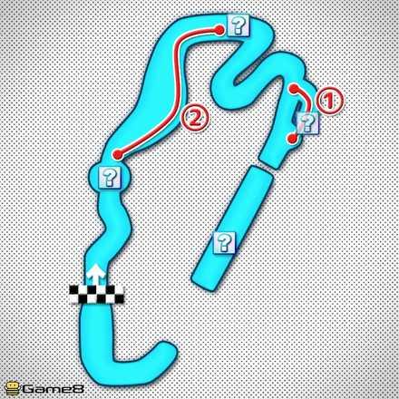 3DSヘイホーカーニバルXのショートカットマップ