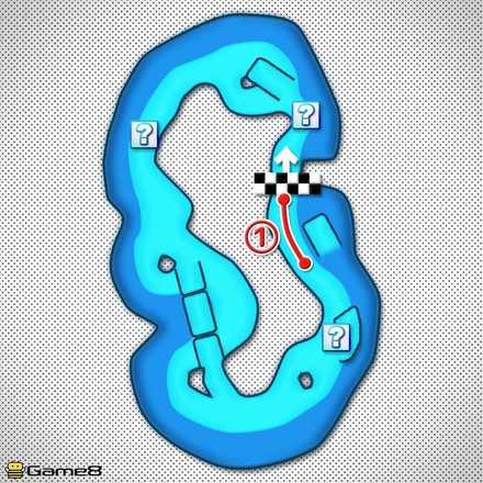 N64ノコノコビーチXのショートカットマップ