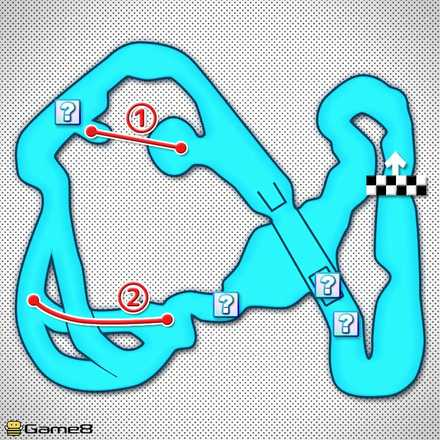 GCディノディノジャングルXのショートカットマップ