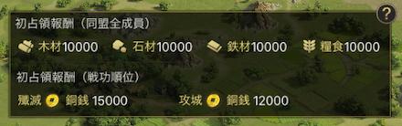 同盟攻城報酬