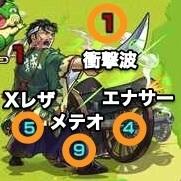 井上源三郎 攻撃パターン