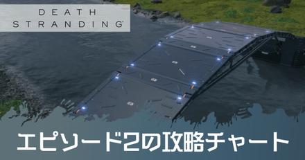 ポートノットシティK3へ支援物資を配送せよの攻略チャート