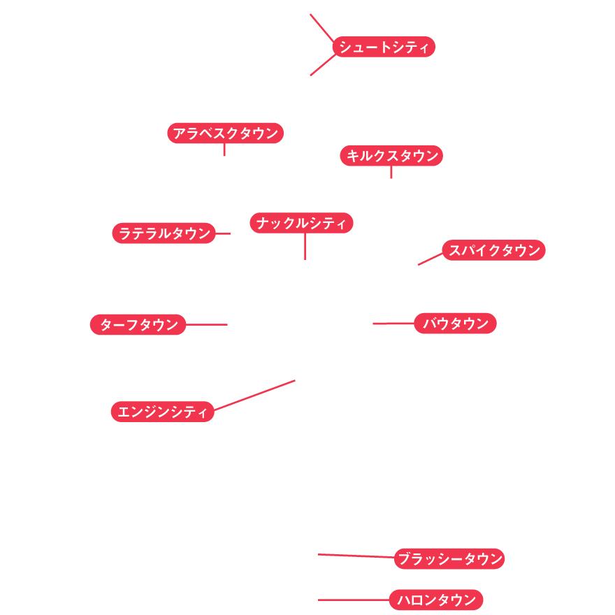 ポケモン 剣 盾 アラベスク