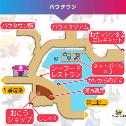 ポケモン剣盾のバウタウン