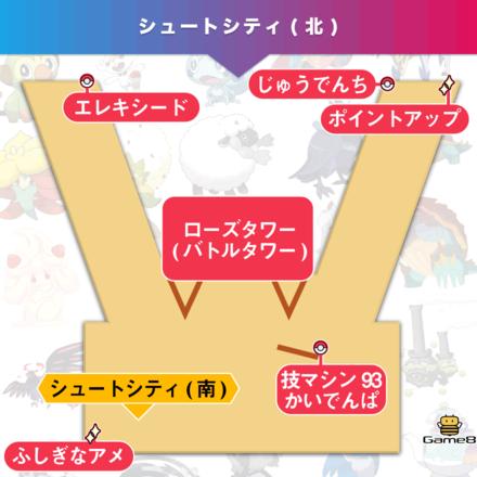 ポケモン剣盾(ソードシールド)のシュートシティ(北)