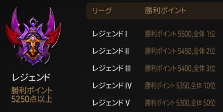 クリア要素【闘技場】の画像