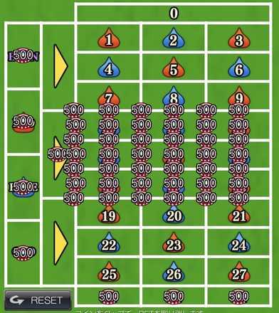 ブロック賭け画像