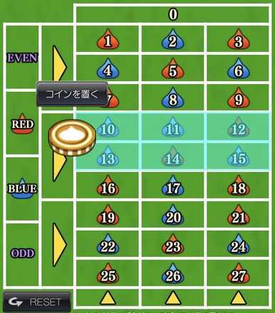 6マス賭け画像