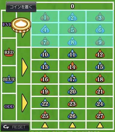 9マス賭け画像