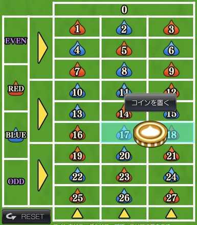 2マス賭け画像