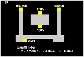 フィン城3F