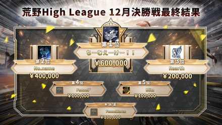 12月決勝戦最終結果の画像