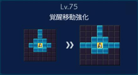 馬超Lv75移動強化
