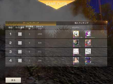 《第11回》Game8杯 チーム結果