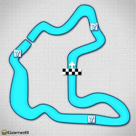 N64フラッペスノーランドのショートカットマップ