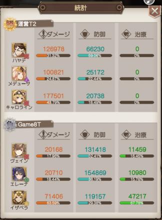 統計の画像