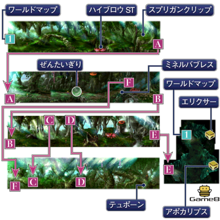 200207_ff7_古えの森.png