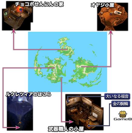 200207_ff7_その他の探索ポイント.png
