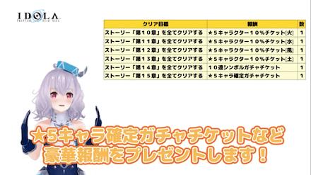 ストーリー10〜15クリアで★5キャラ確定チケットを含む豪華報酬!