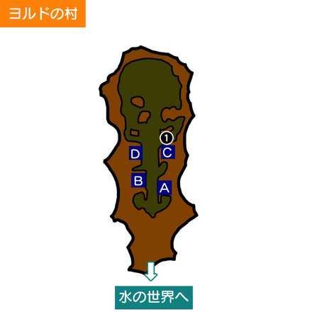 ヨルドの村