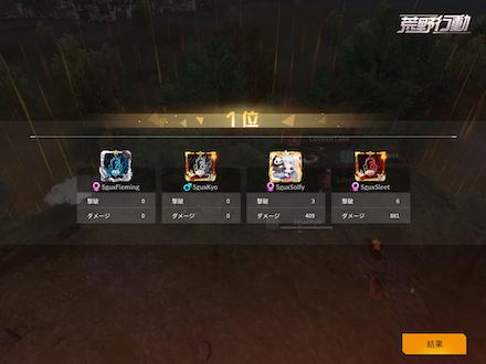 《第14回》Game8杯 チーム結果
