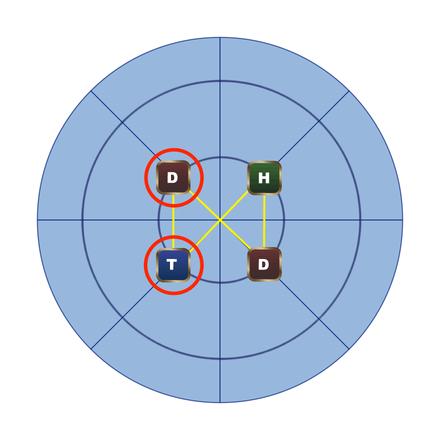 タンクとDPS交代-2.png