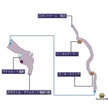 ザナルカンド遺跡のマップ