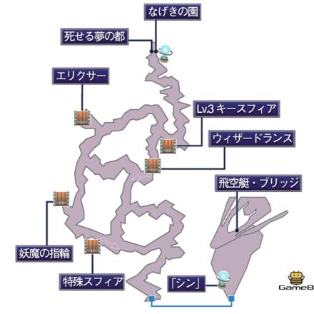 シンの体内のマップ