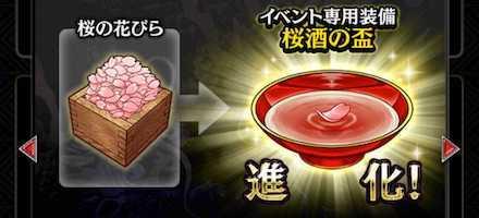桜酒の盃の遊び方