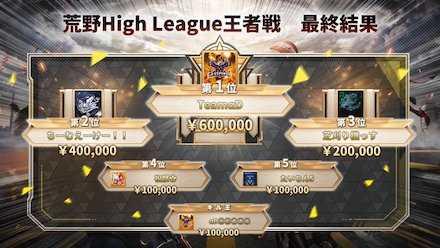 荒野High League王者戦の画像