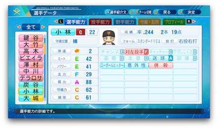 小林誠司のステータス画像