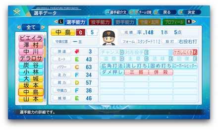 中島宏之のステータス画像
