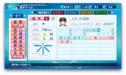 高木京介のステータス画像