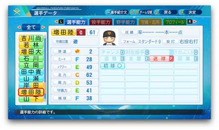 増田陸のステータス画像