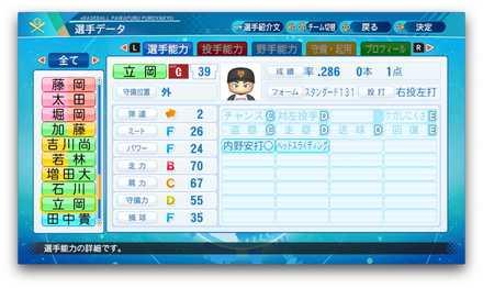 立岡宗一郎のステータス画像