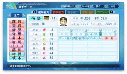 梅野隆太郎のステータス画像