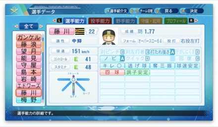 藤川球児のステータス画像