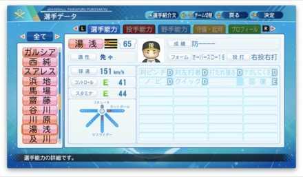 湯浅京己のステータス画像