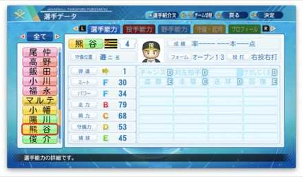 熊谷敬宥のステータス画像