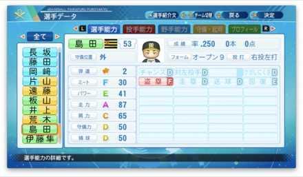 島田海吏のステータス画像