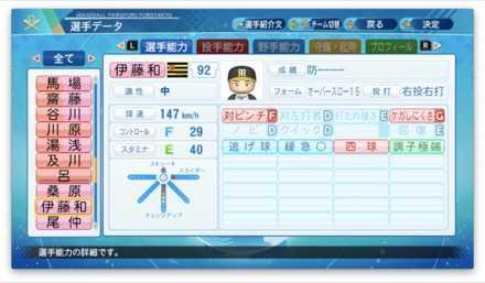 伊藤和雄のステータス画像