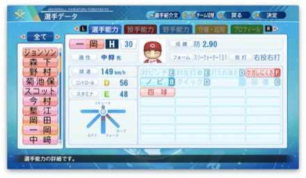 一岡竜司のステータス画像