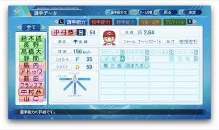 中村恭平のステータス画像